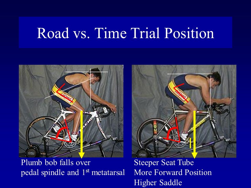 Road vs. Time Trial Position