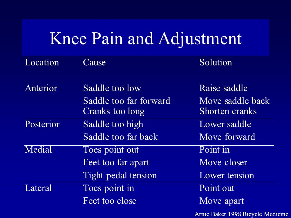 Knee Pain and Adjustment