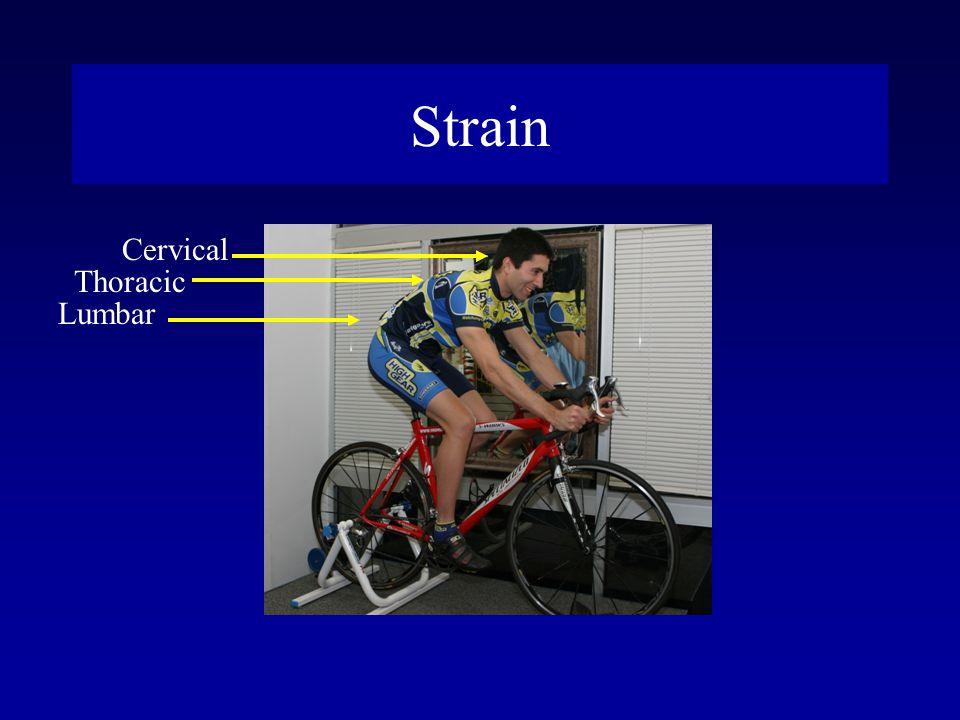 Strain Cervical Thoracic Lumbar