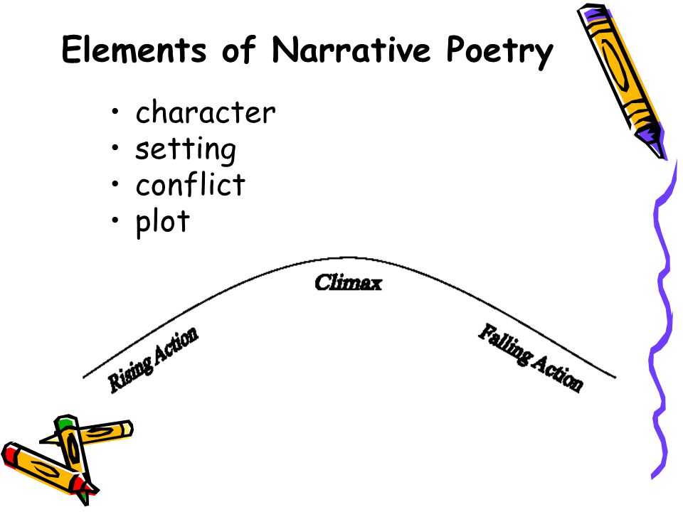 Elements of Narrative Poetry