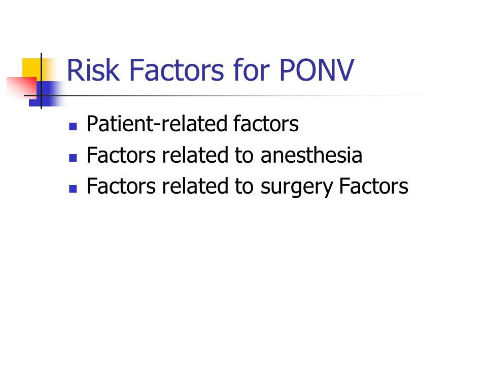 Risk Factors for PONV Patient-related factors
