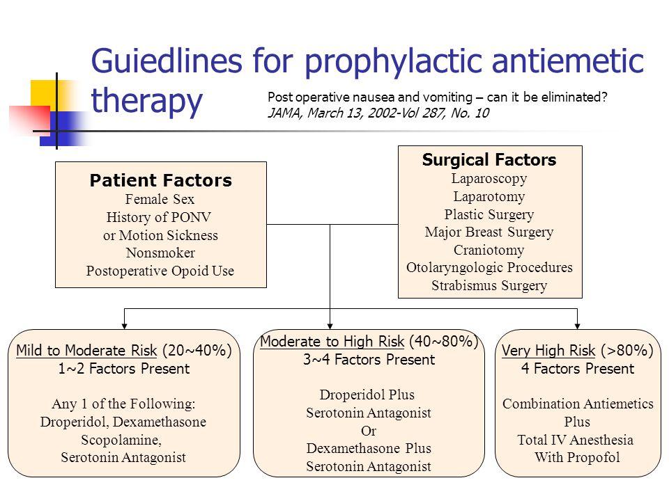 Guiedlines for prophylactic antiemetic therapy