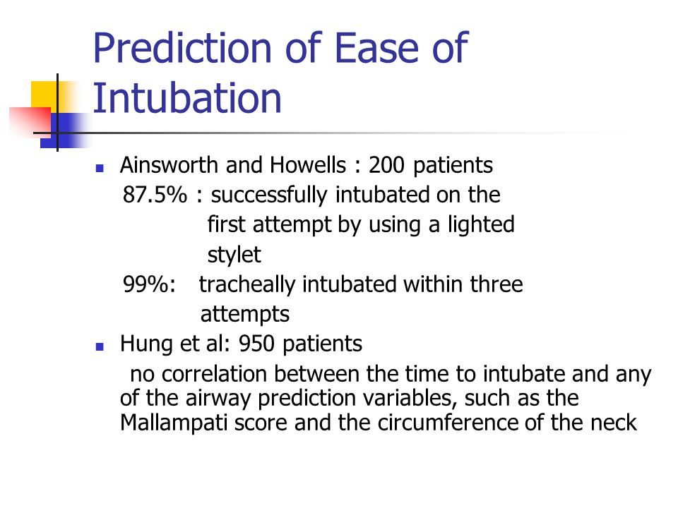 Prediction of Ease of Intubation