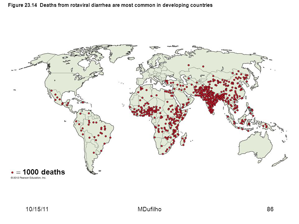 Figure 23.14 Deaths from rotaviral diarrhea are most common in developing countries
