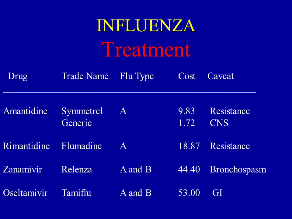 INFLUENZA Treatment Drug Trade Name Flu Type Cost Caveat
