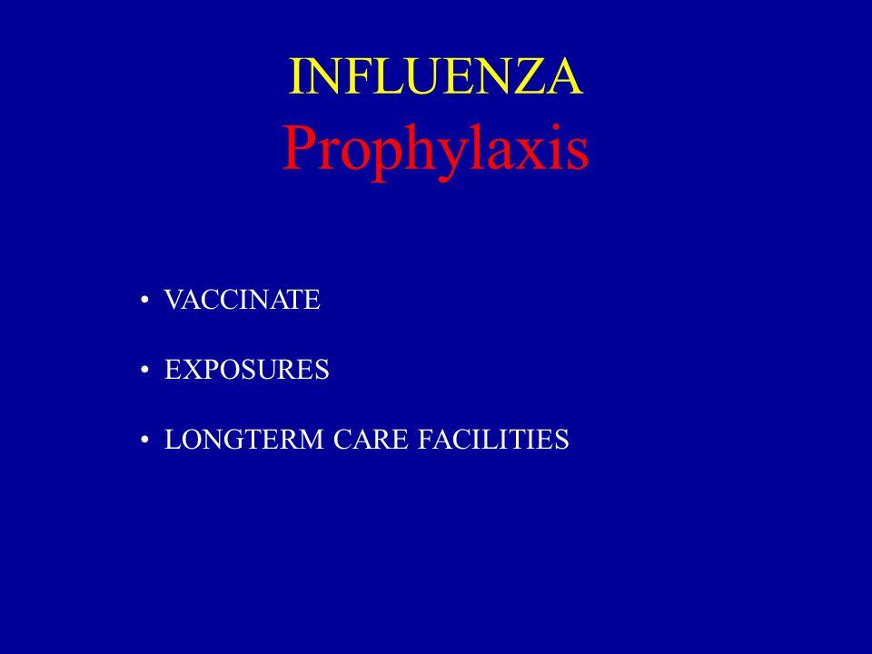 INFLUENZA Prophylaxis