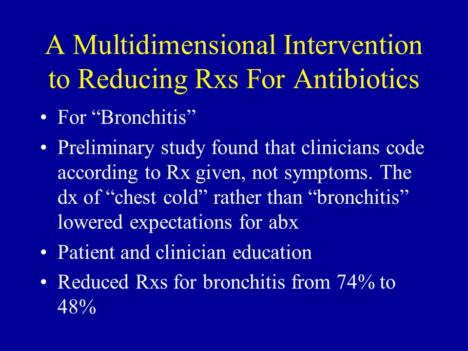 A Multidimensional Intervention to Reducing Rxs For Antibiotics
