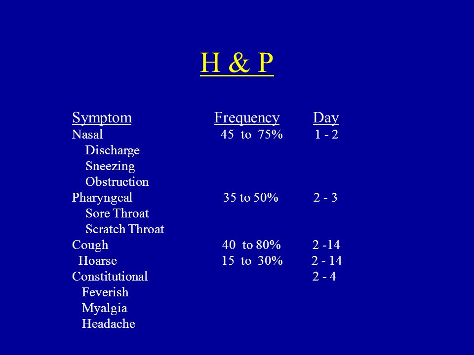 H & P Symptom Frequency Day Nasal 45 to 75% 1 - 2 Discharge Sneezing