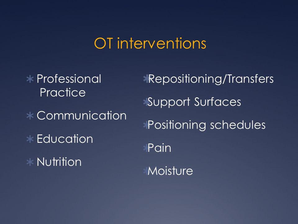 OT interventions Professional Practice Communication Education