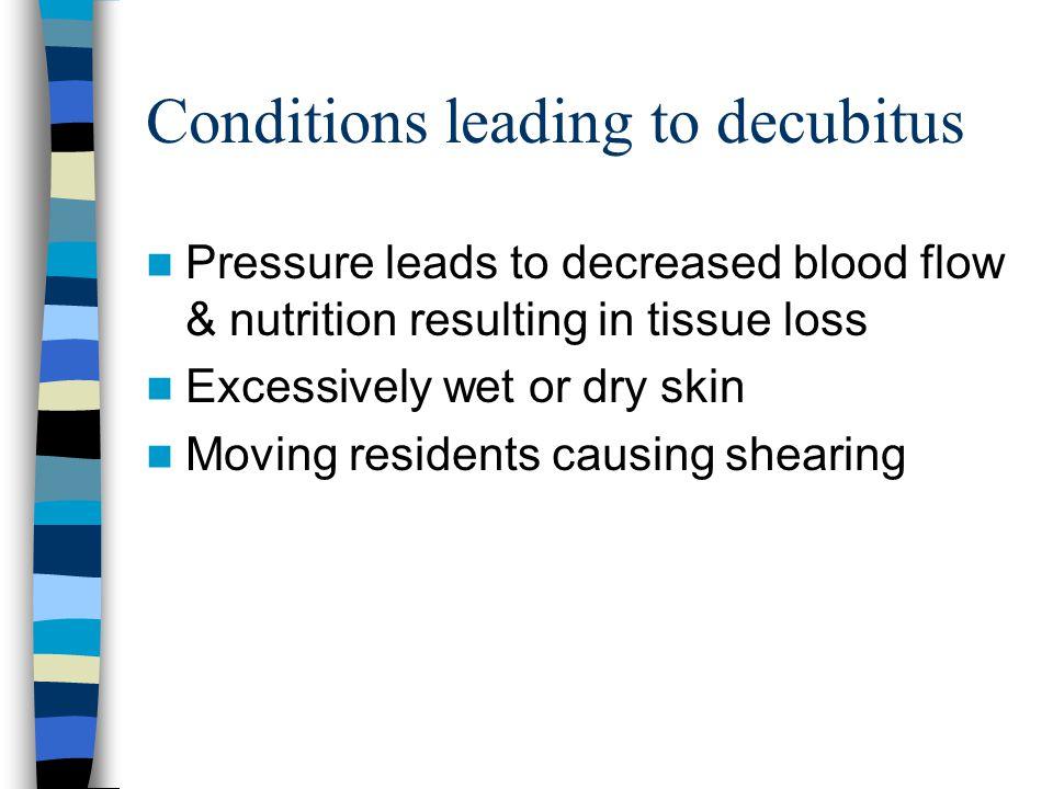 Conditions leading to decubitus