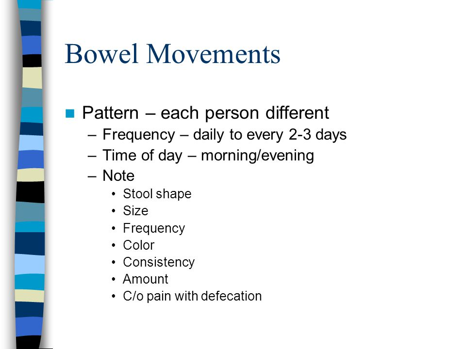 Bowel Movements Pattern – each person different