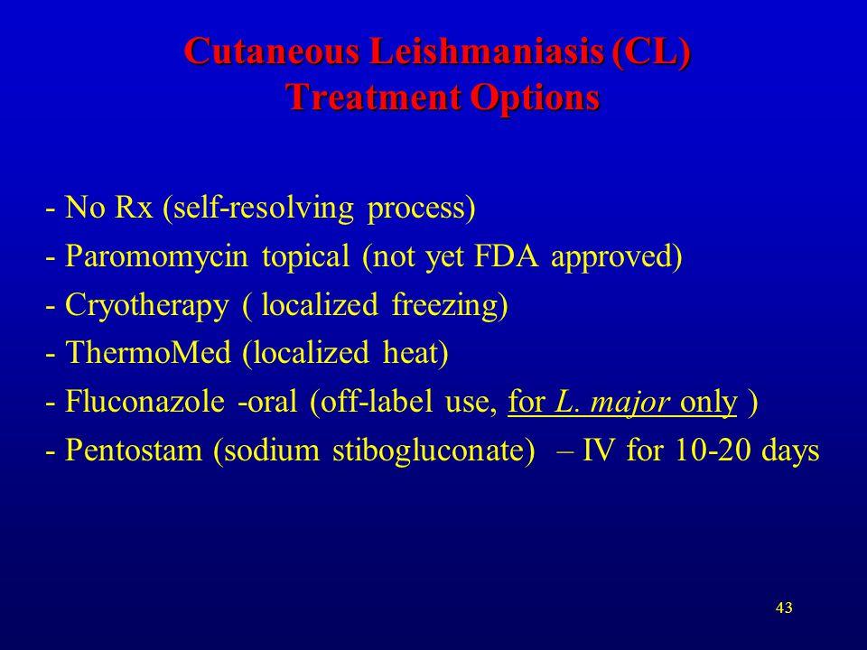 Cutaneous Leishmaniasis (CL) Treatment Options