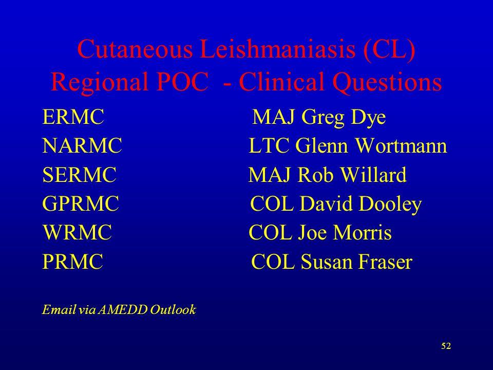 Cutaneous Leishmaniasis (CL) Regional POC - Clinical Questions