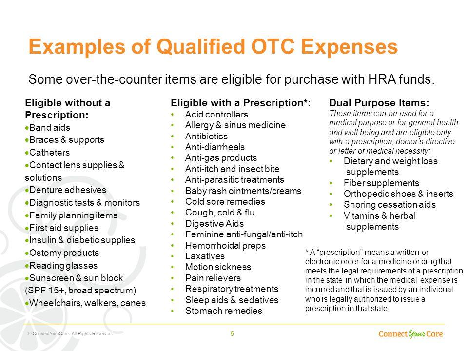 Examples of Qualified OTC Expenses