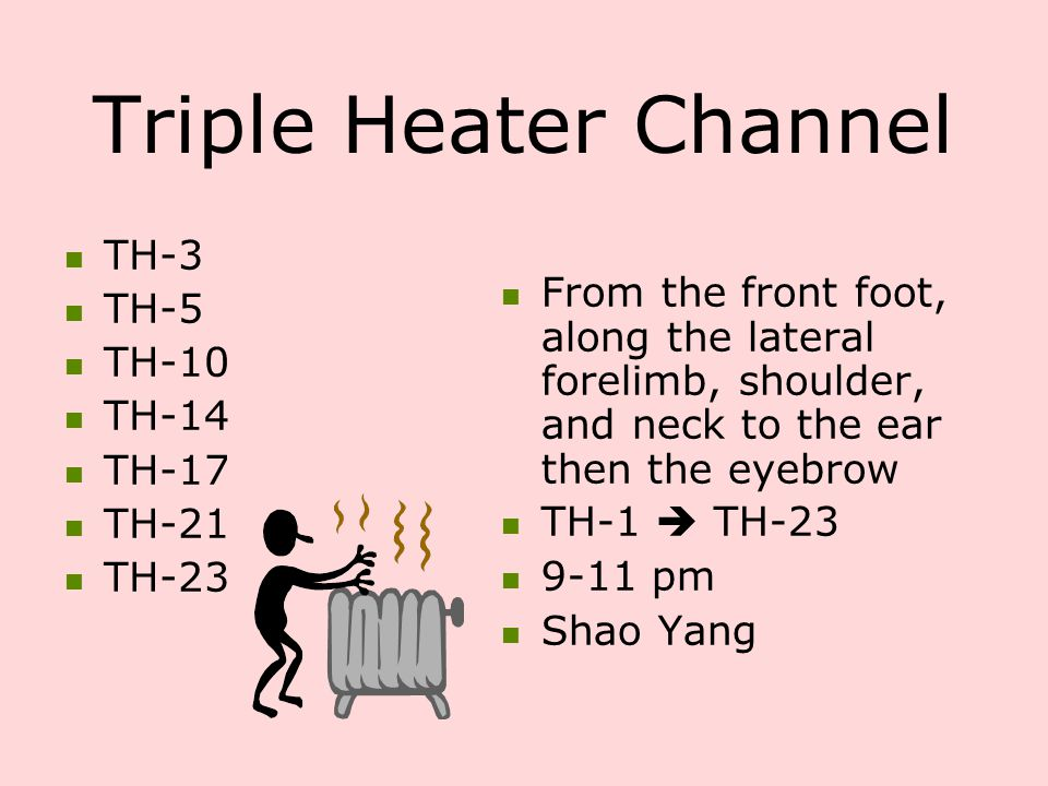 Triple Heater Channel TH-3 TH-5 TH-10 TH-14 TH-17 TH-21 TH-23