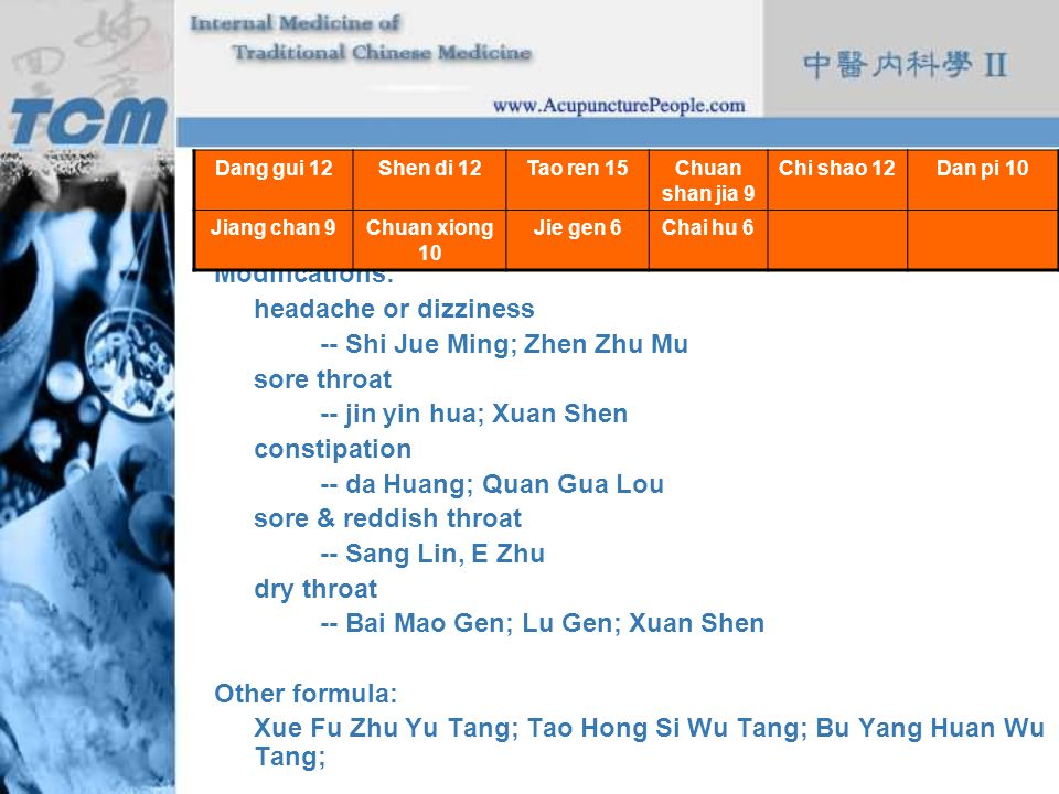 -- Shi Jue Ming; Zhen Zhu Mu sore throat -- jin yin hua; Xuan Shen
