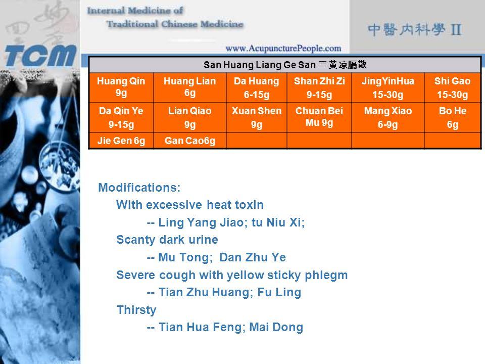 San Huang Liang Ge San 三黄凉膈散