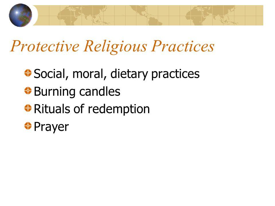 Protective Religious Practices