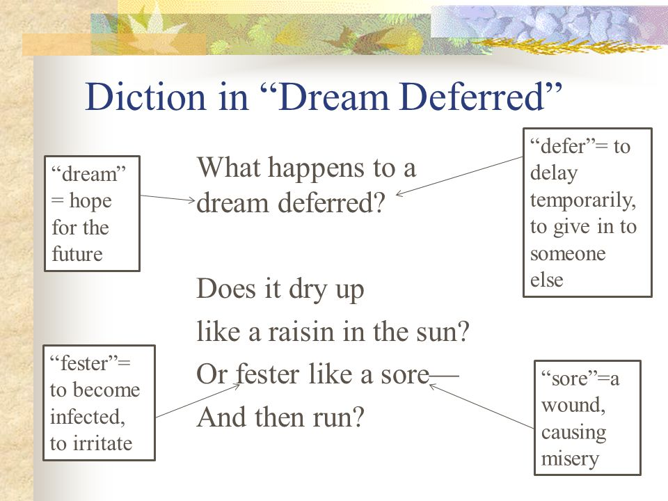 "what happens to a dream deferred essays Everyone, african-american or other-wise, strive to achieve their ""american dream"" we mature and recognize that things are not easy dreams are something that we all possess but the question, ""what happens to deferred dreams,"" comes into play when our dreams are not fulfilled."