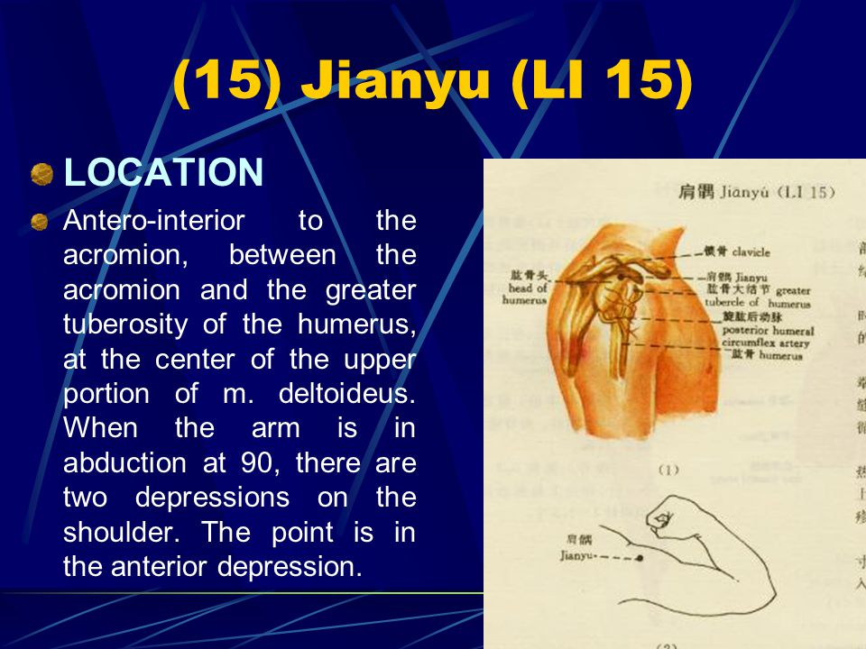 (15) Jianyu (LI 15) LOCATION