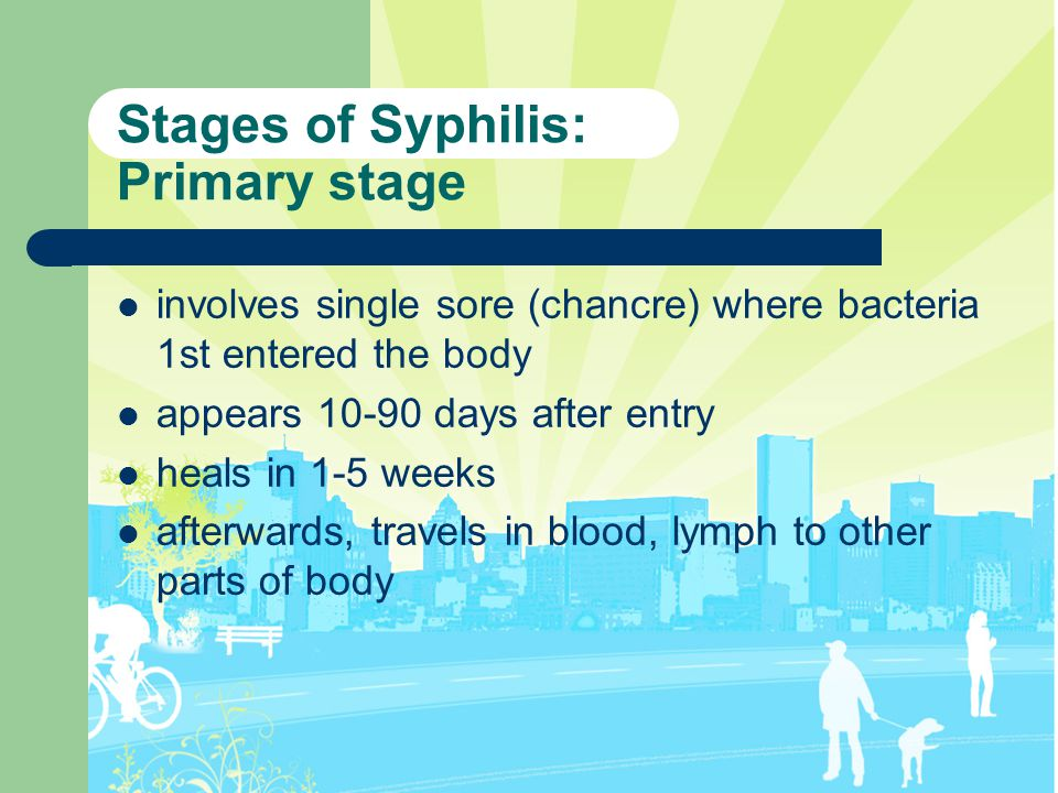 Stages of Syphilis: Primary stage