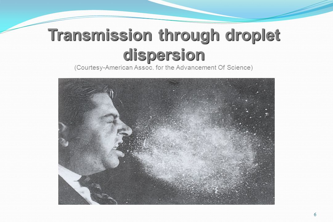 Transmission through droplet dispersion (Courtesy-American Assoc