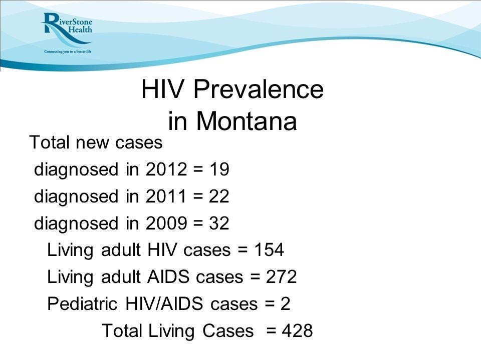 HIV Prevalence in Montana
