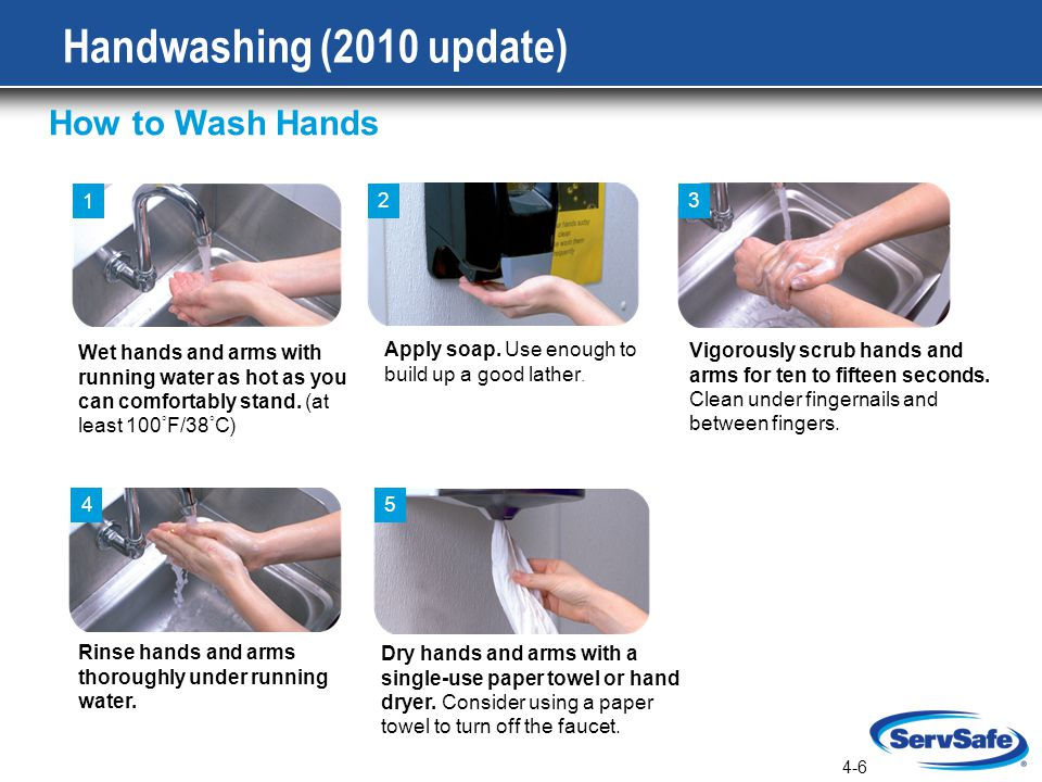 Handwashing (2010 update) How to Wash Hands 1 2 3