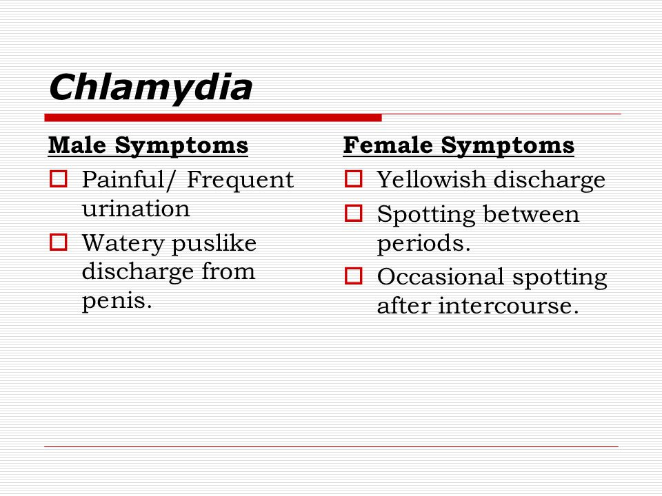 Chlamydia Male Symptoms Painful/ Frequent urination