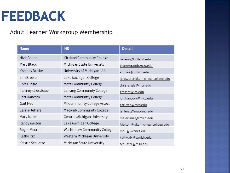 feedback Adult Learner Workgroup Membership Name IHE E-mail Nick Baker