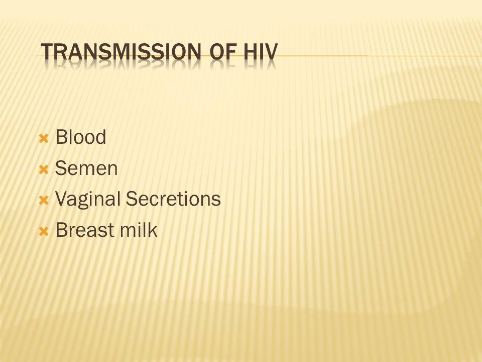 Transmission of HIV Blood Semen Vaginal Secretions Breast milk