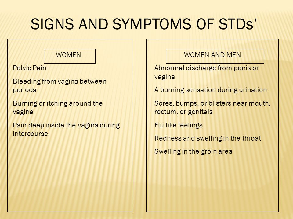 SIGNS AND SYMPTOMS OF STDs'