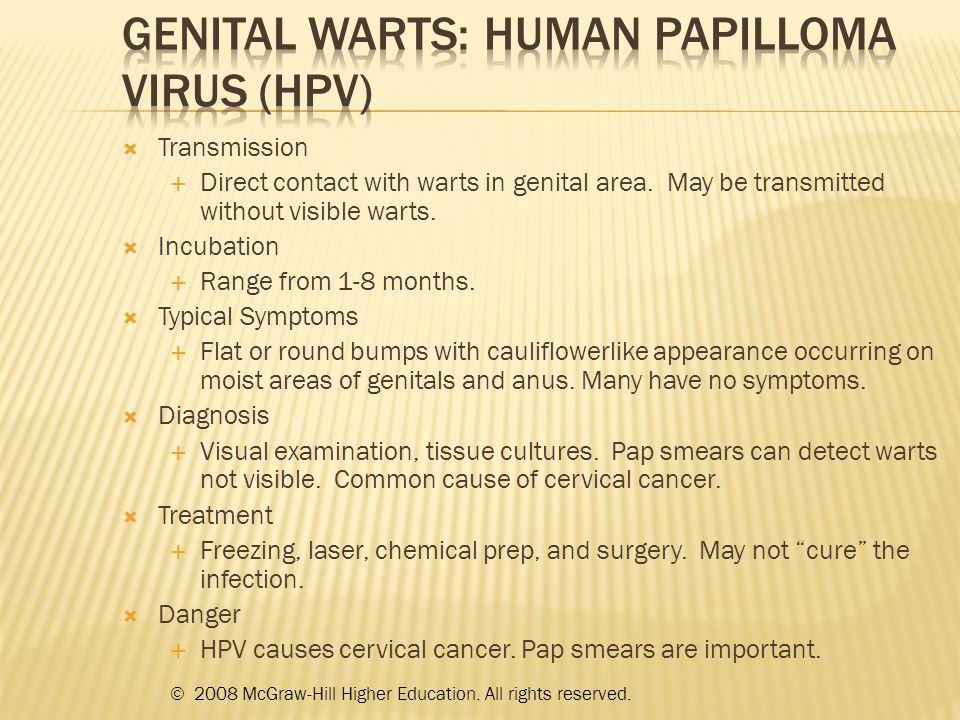 Genital Warts: Human Papilloma Virus (HPV)
