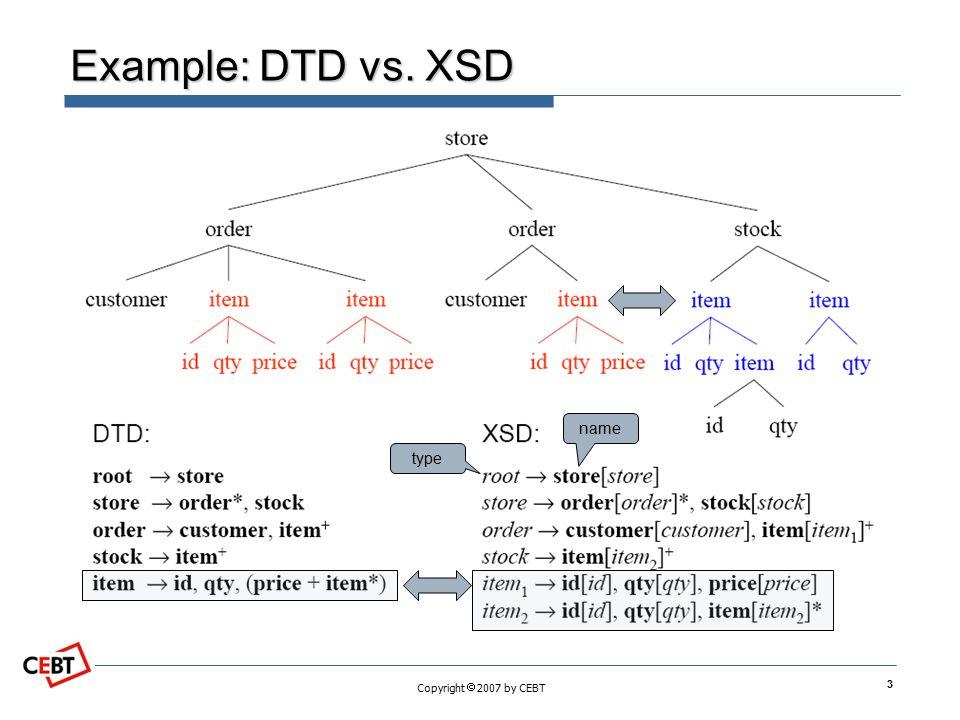 Example: DTD vs. XSD name type