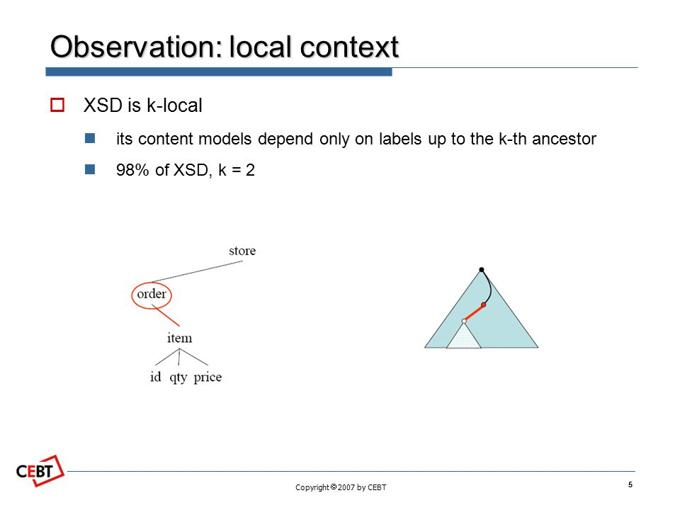 Observation: local context