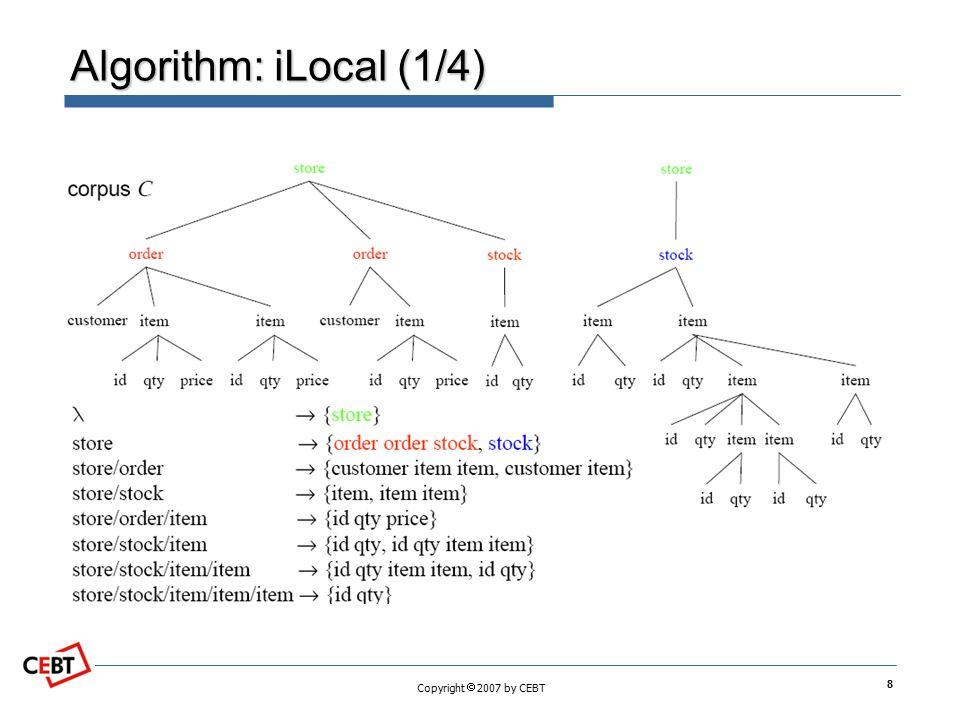 Algorithm: iLocal (1/4)