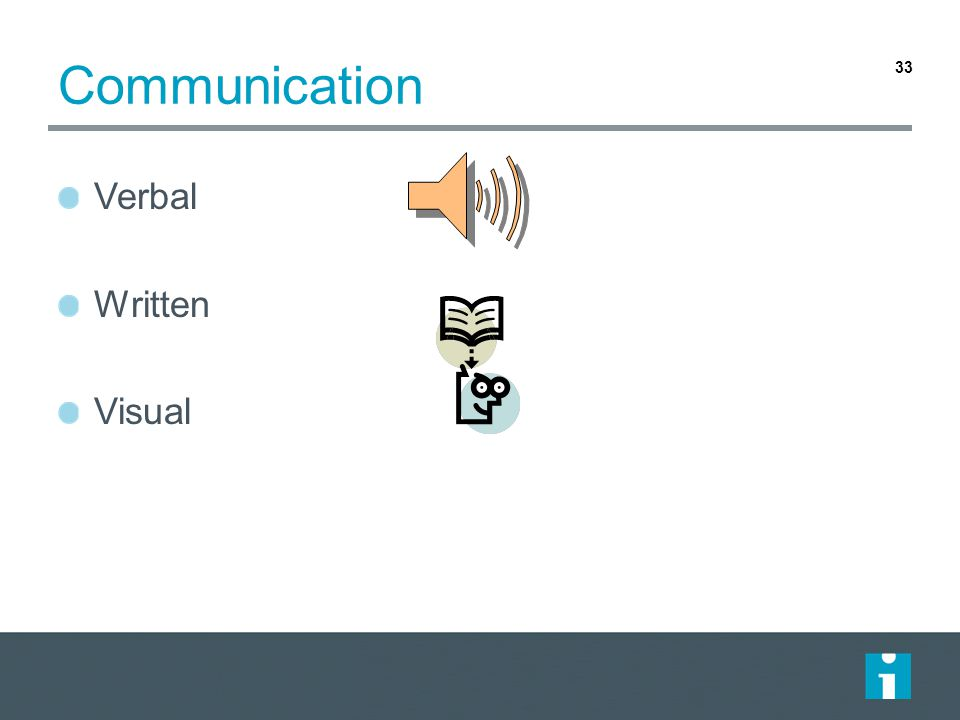 Communication Verbal Written Visual