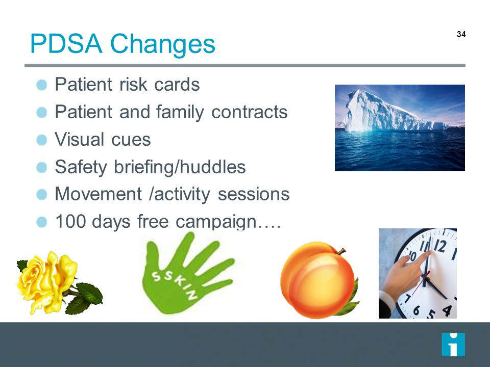 PDSA Changes Patient risk cards Patient and family contracts