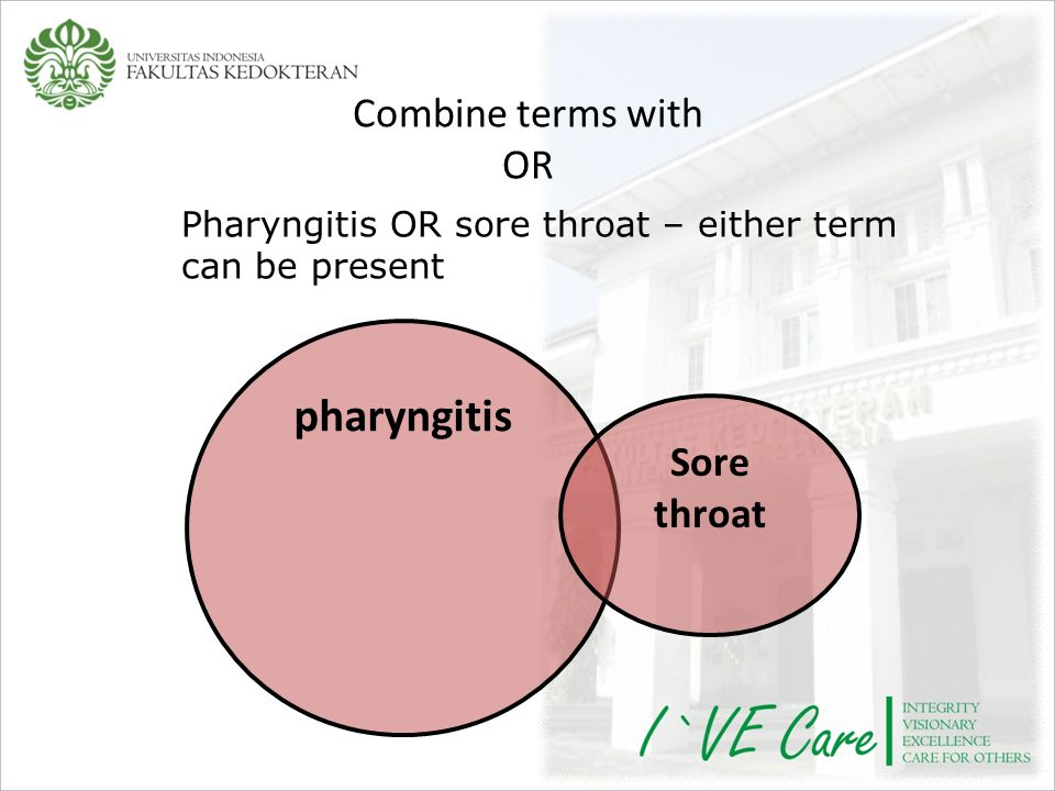 pharyngitis Combine terms with OR Sore throat