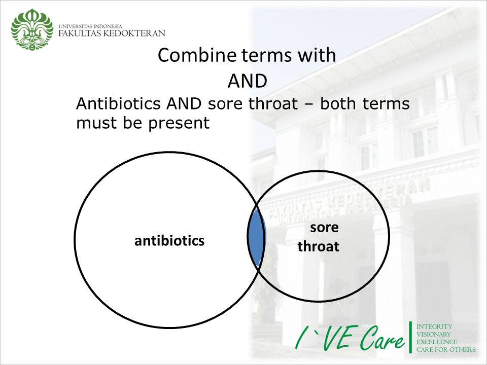 Combine terms with AND Antibiotics AND sore throat – both terms must be present. antibiotics. sore.