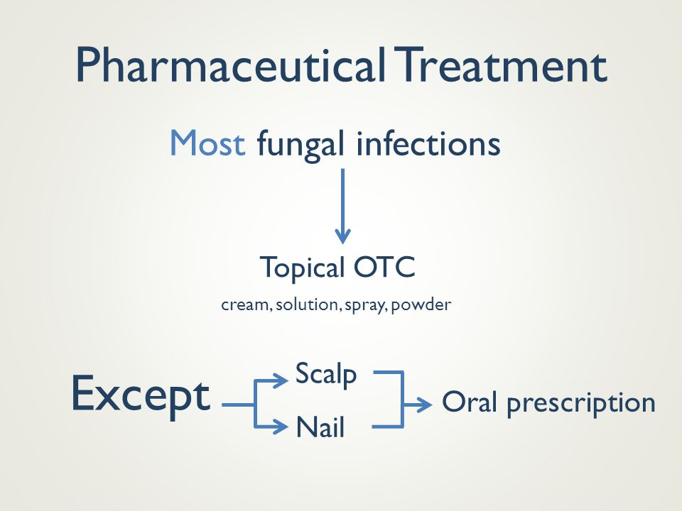Pharmaceutical Treatment