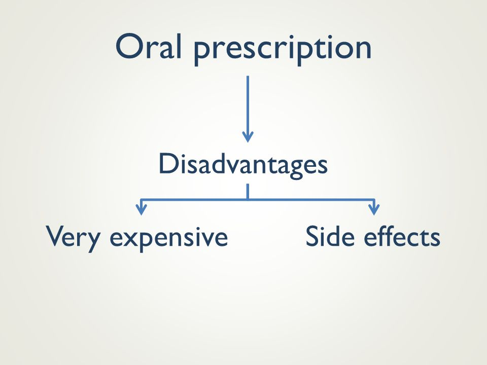 Oral prescription Disadvantages Very expensive Side effects