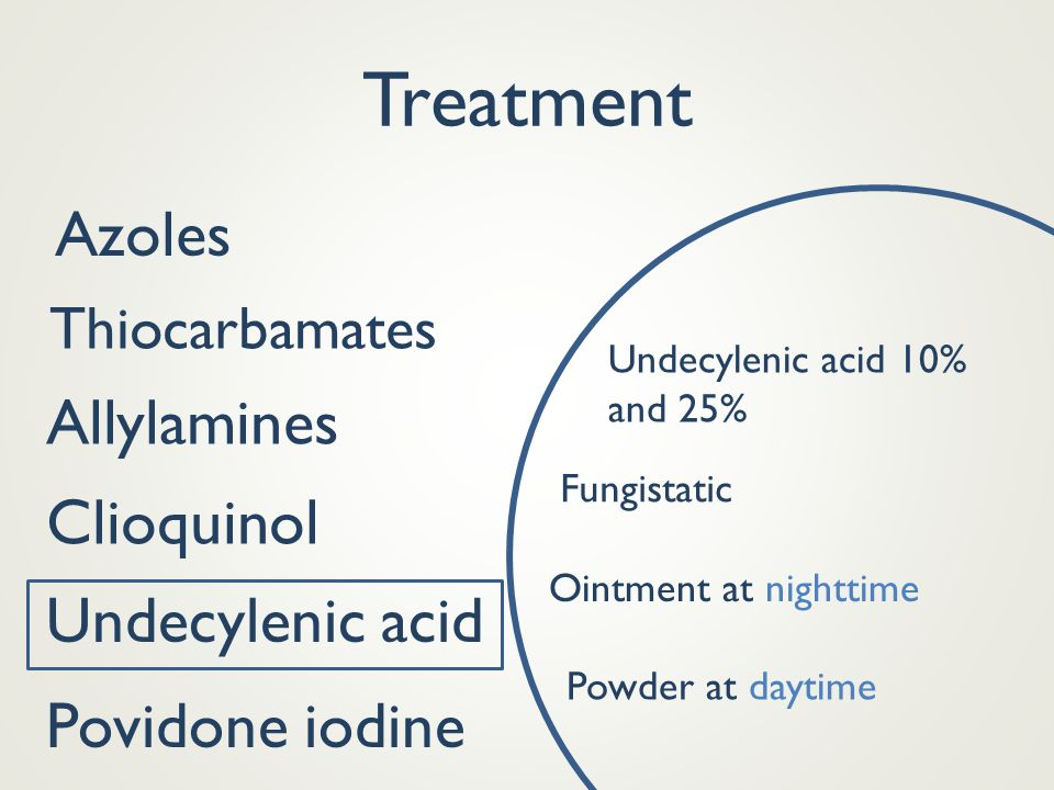 Treatment Azoles Allylamines Clioquinol Undecylenic acid