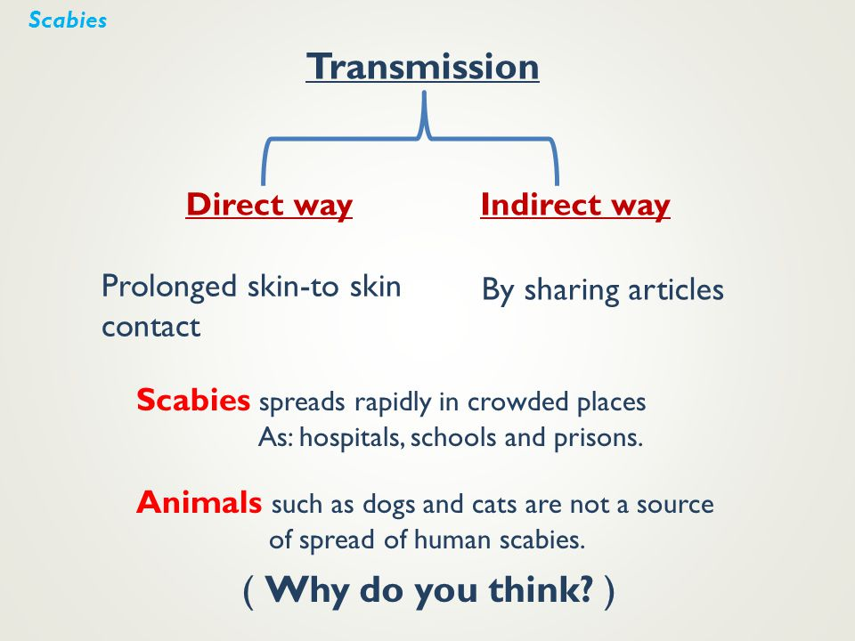 Transmission ( Why do you think ) Direct way Indirect way
