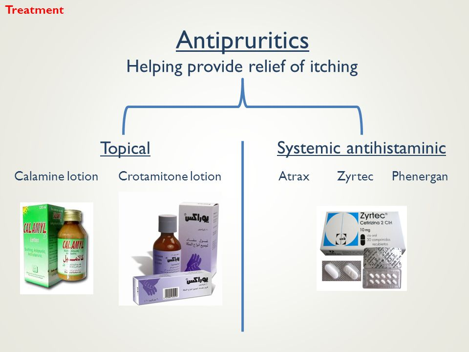 Antipruritics Helping provide relief of itching Topical
