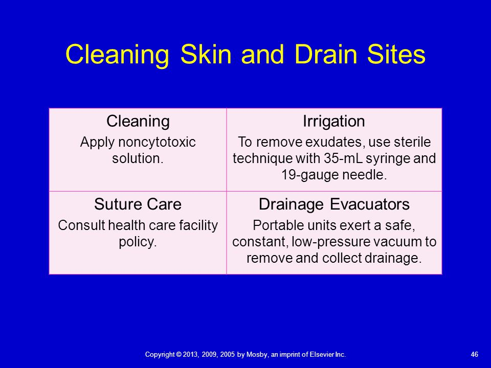 Cleaning Skin and Drain Sites