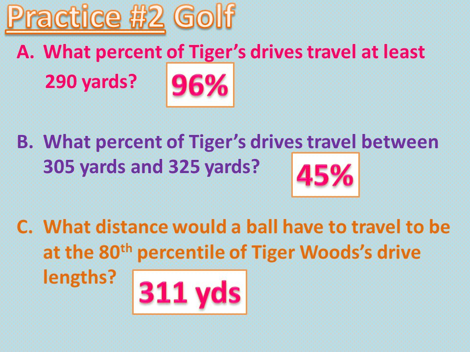 Practice #2 Golf What percent of Tiger's drives travel at least. 290 yards What percent of Tiger's drives travel between 305 yards and 325 yards