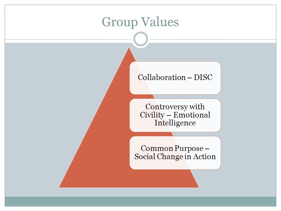 Group Values Collaboration – DISC