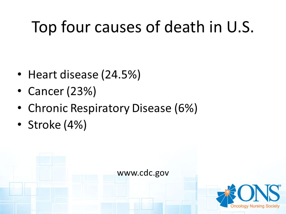 Top four causes of death in U.S.
