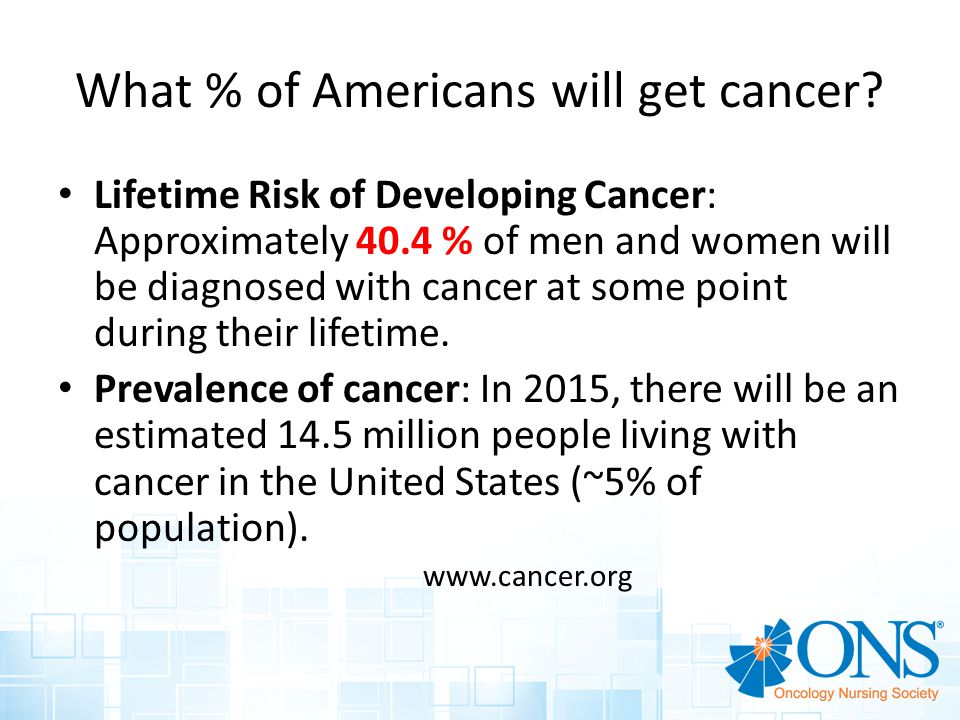 What % of Americans will get cancer